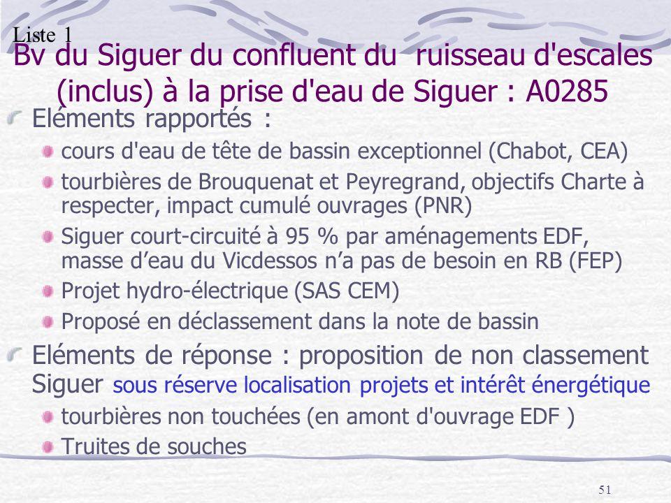 Bv du Siguer du confluent du ruisseau d escales (inclus) à la prise d eau de Siguer : A0285