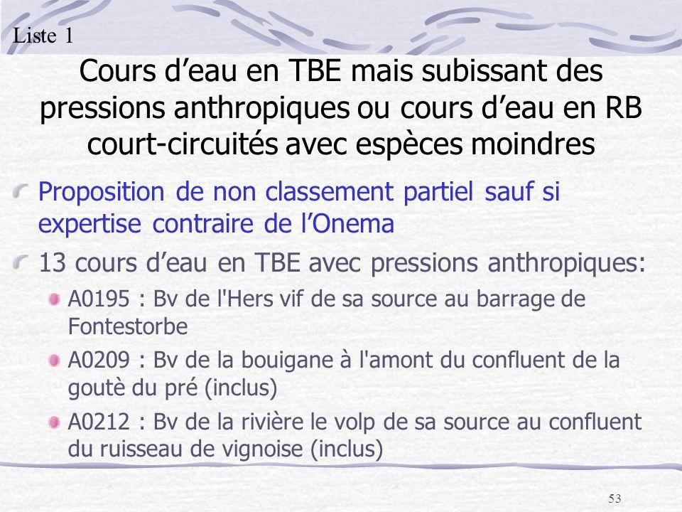 Liste 1 Cours d'eau en TBE mais subissant des pressions anthropiques ou cours d'eau en RB court-circuités avec espèces moindres.