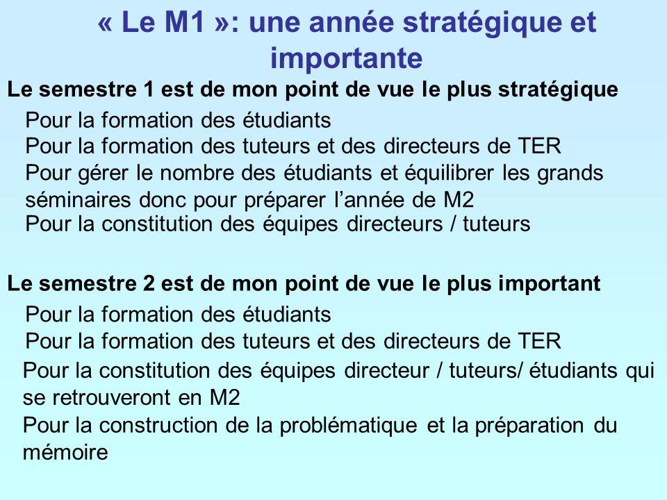 « Le M1 »: une année stratégique et importante