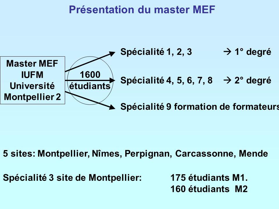 Présentation du master MEF Master MEF IUFM Université Montpellier 2