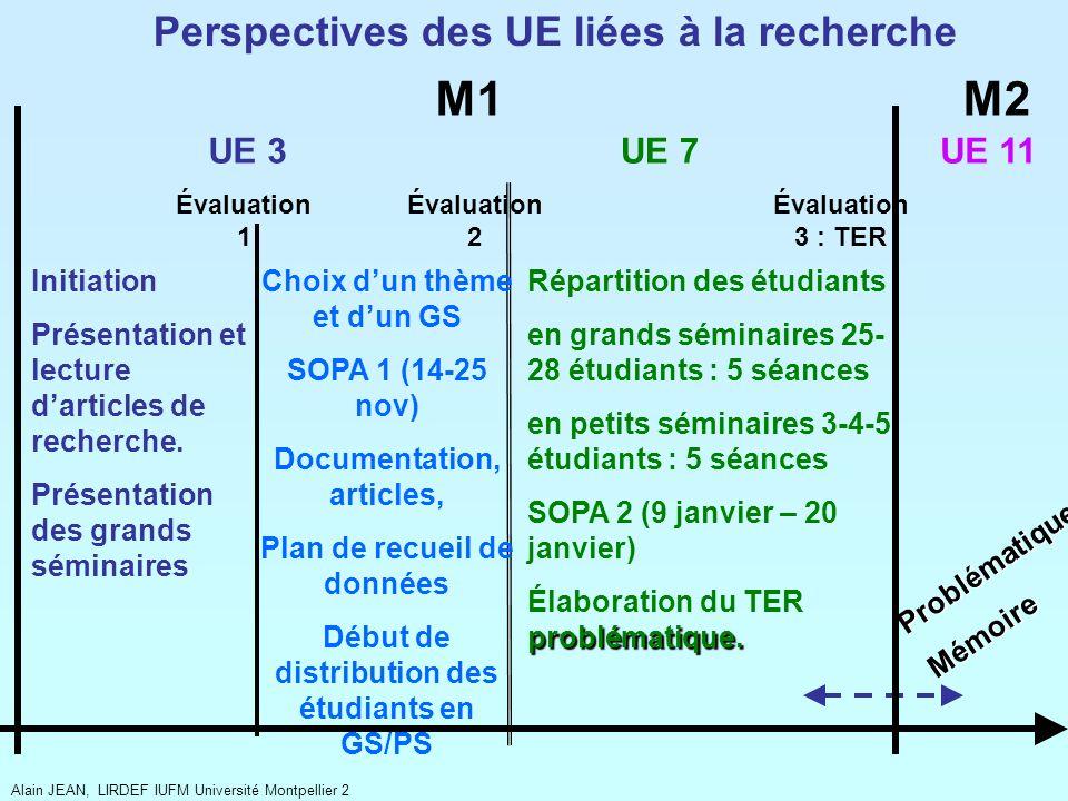 M1 M2 Perspectives des UE liées à la recherche UE 3 UE 7 UE 11