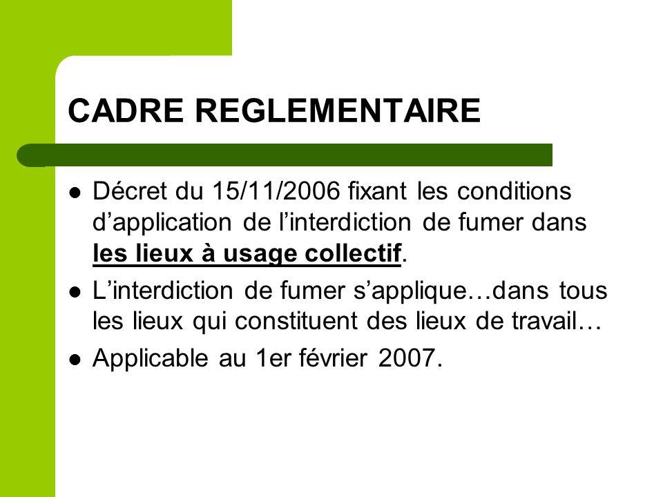 CADRE REGLEMENTAIRE Décret du 15/11/2006 fixant les conditions d'application de l'interdiction de fumer dans les lieux à usage collectif.