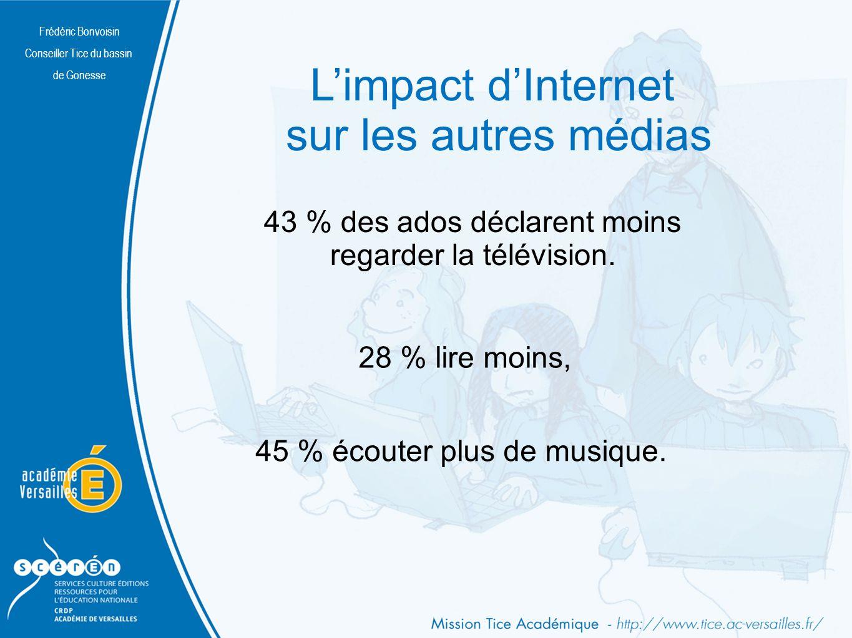 L'impact d'Internet sur les autres médias