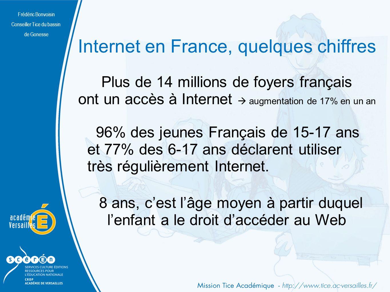 Internet en France, quelques chiffres
