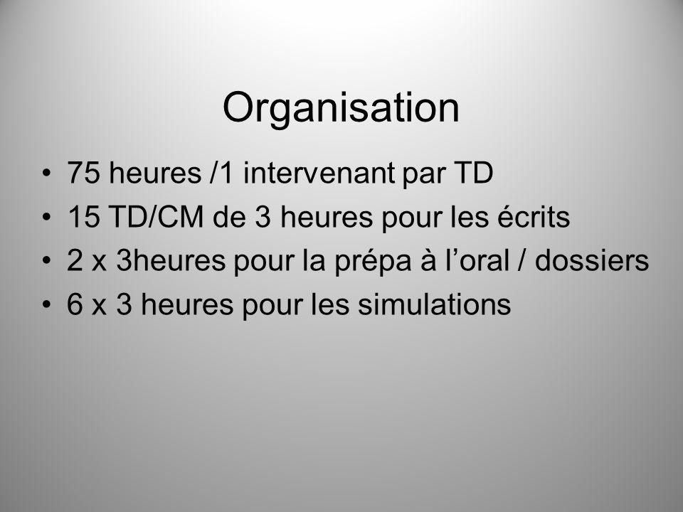 Organisation 75 heures /1 intervenant par TD