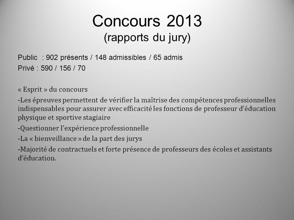 Concours 2013 (rapports du jury)