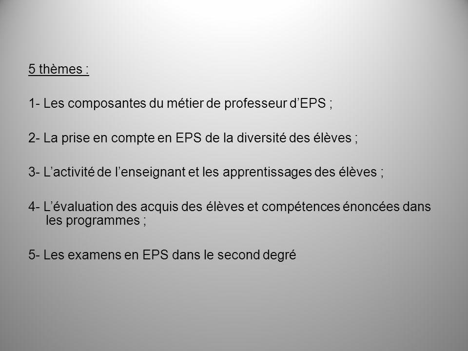 5 thèmes : 1- Les composantes du métier de professeur d'EPS ; 2- La prise en compte en EPS de la diversité des élèves ;