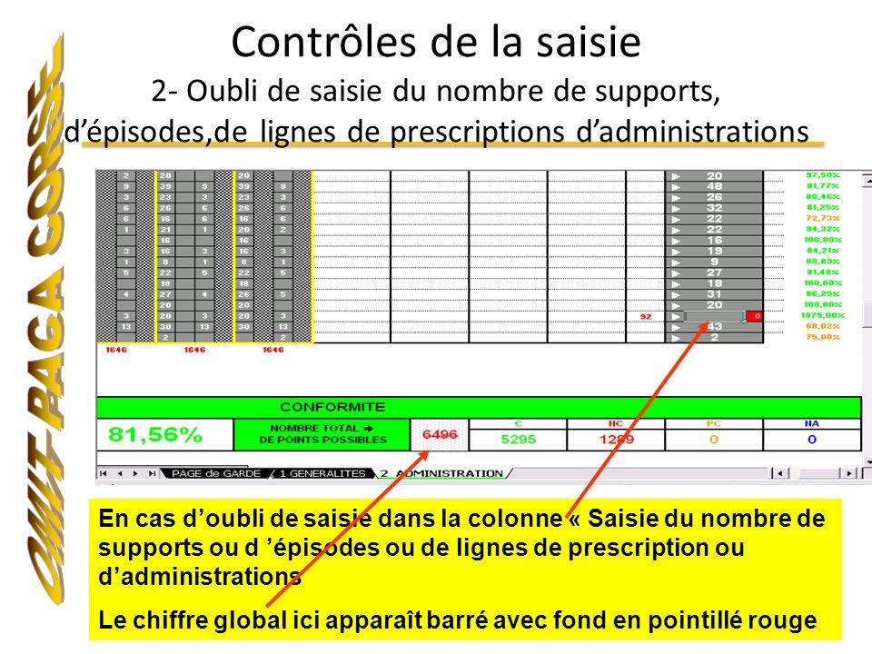 Contrôles de la saisie 2- Oubli de saisie du nombre de supports, d'épisodes,de lignes de prescriptions d'administrations