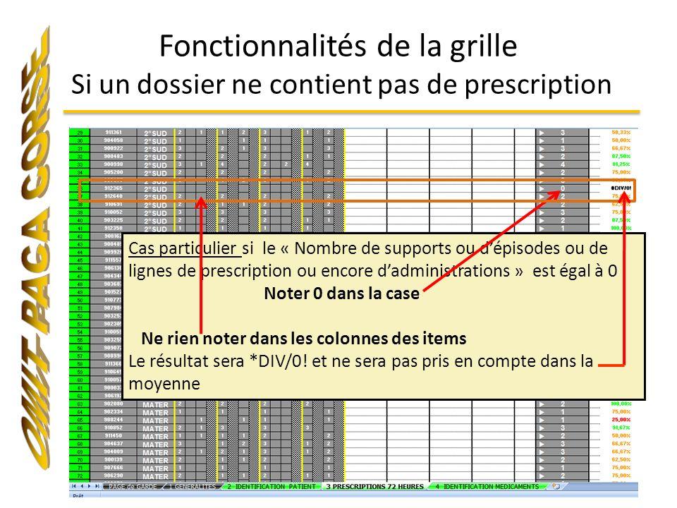 Fonctionnalités de la grille Si un dossier ne contient pas de prescription