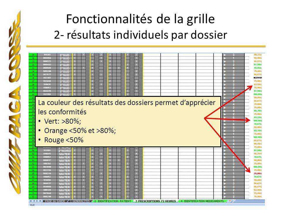Fonctionnalités de la grille 2- résultats individuels par dossier