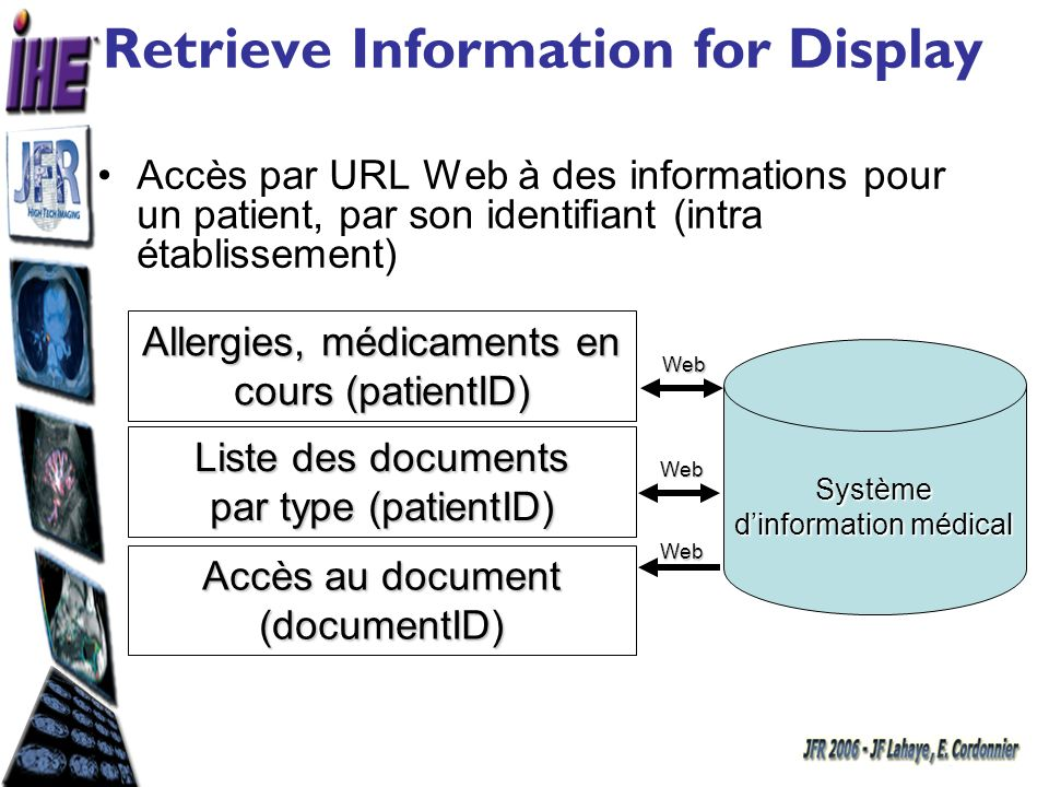Retrieve Information for Display
