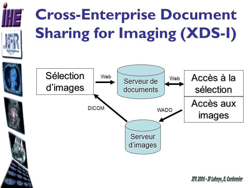 Cross-Enterprise Document Sharing for Imaging (XDS-I)