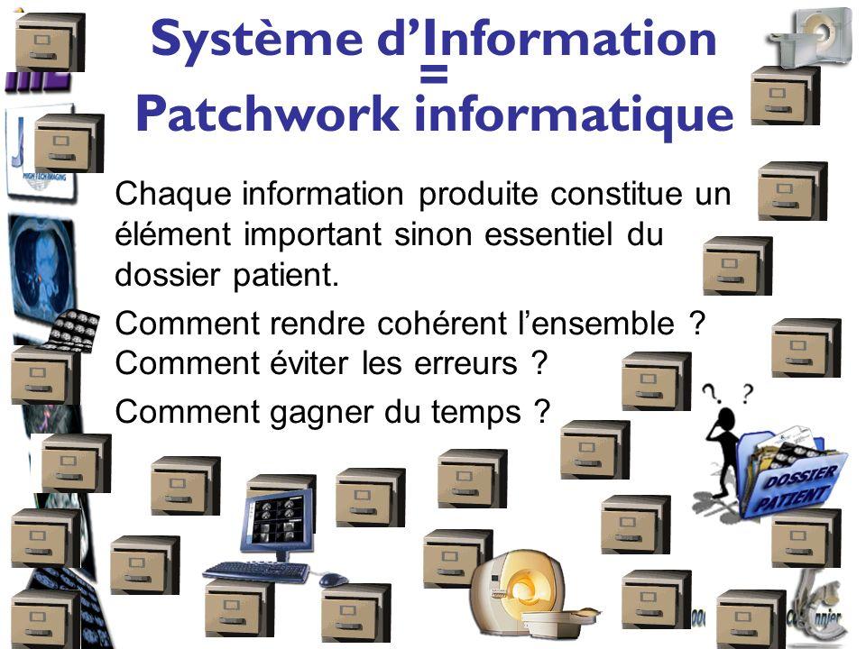 Système d'Information = Patchwork informatique