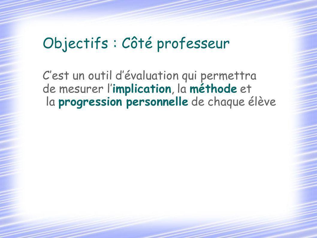 Objectifs : Côté professeur