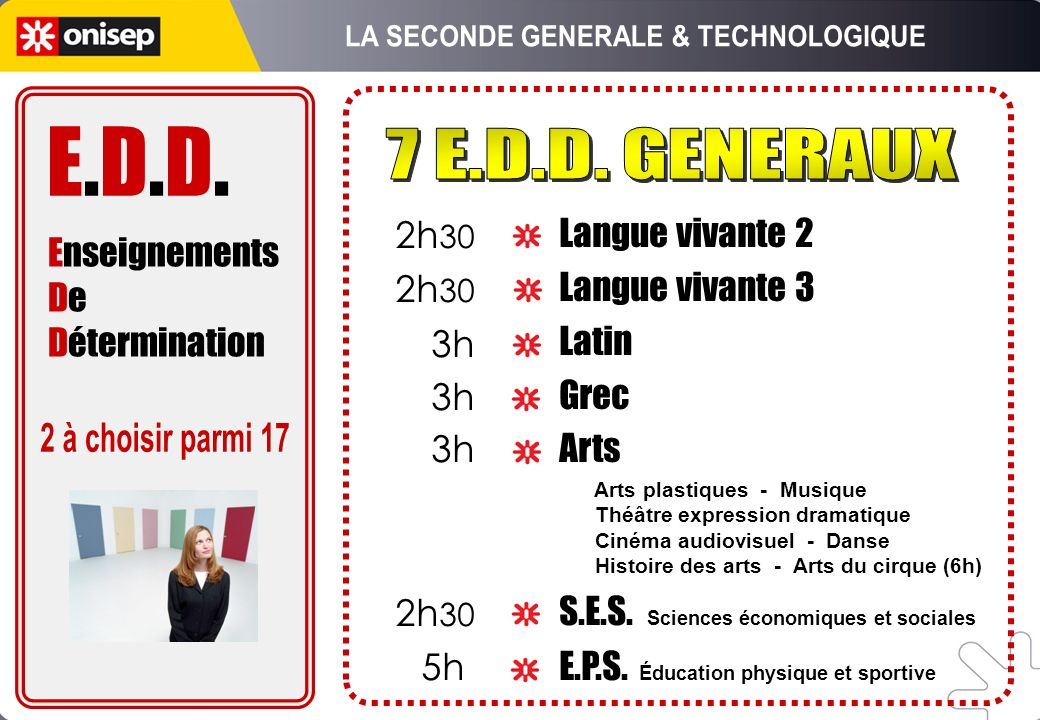 LA SECONDE GENERALE & TECHNOLOGIQUE