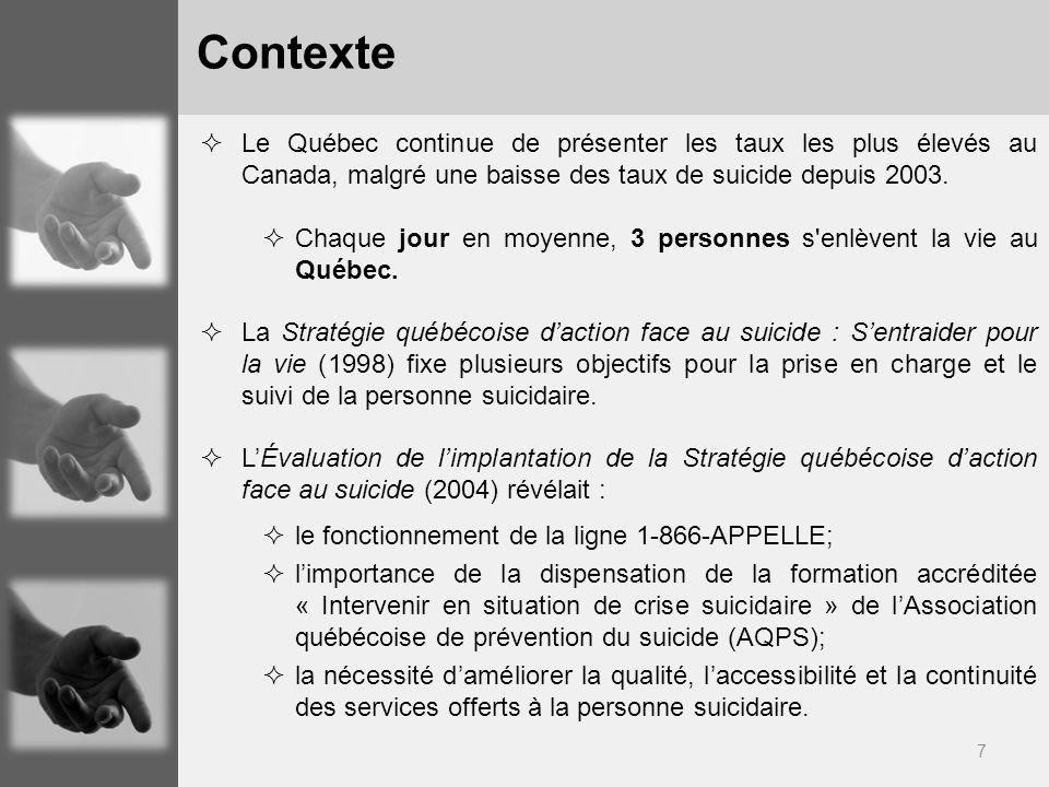 Contexte Le Québec continue de présenter les taux les plus élevés au Canada, malgré une baisse des taux de suicide depuis 2003.