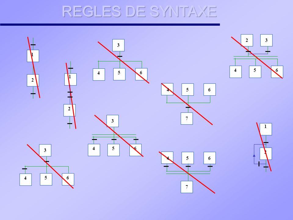 REGLES DE SYNTAXE 2 5 6 4 3 2 1 3 5 6 4 2 1 5 7 4 6 3 5 6 4 2 1 3 5 6 4 5 7 4 6