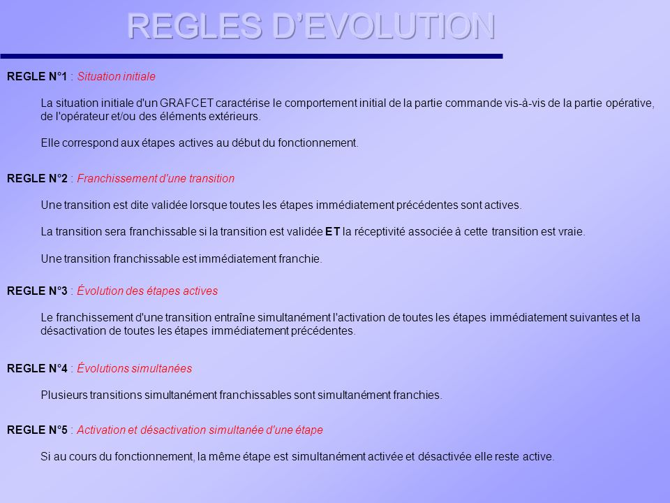REGLES D'EVOLUTION REGLE N°1 : Situation initiale
