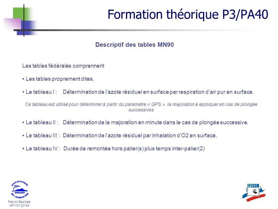 Descriptif des tables MN90