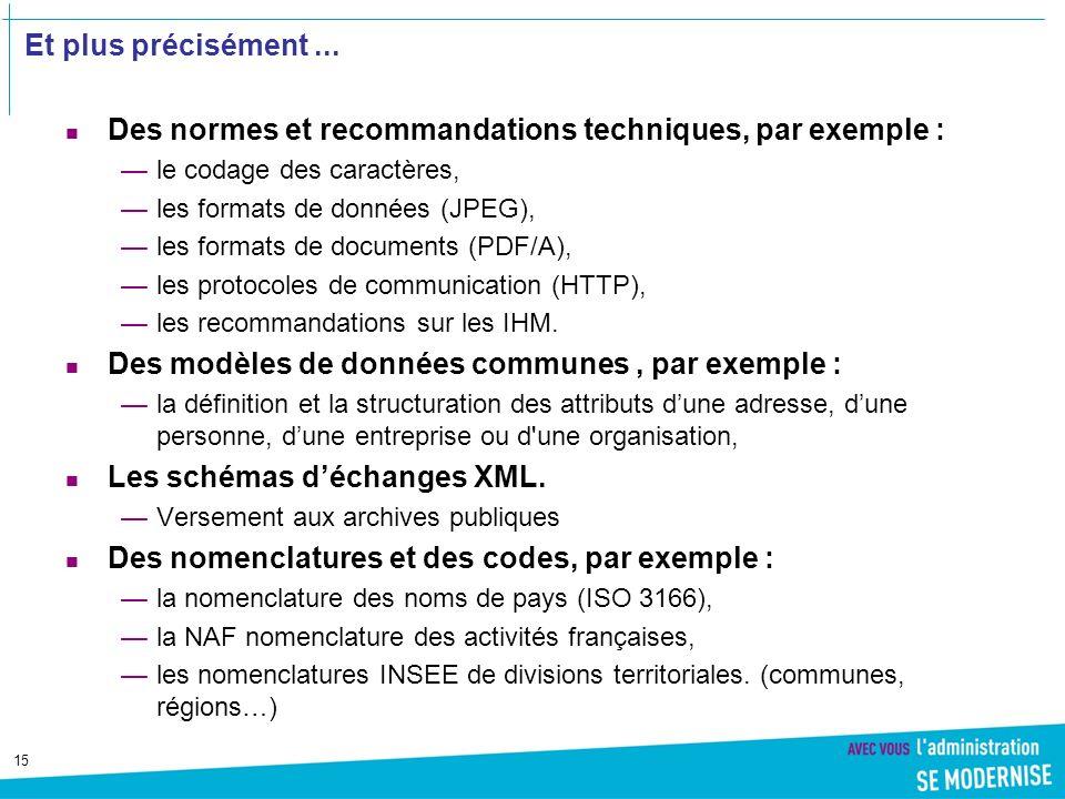 Des normes et recommandations techniques, par exemple :