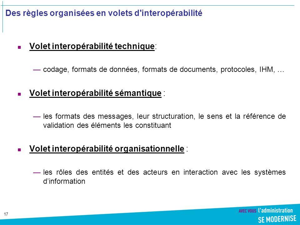 Des règles organisées en volets d interopérabilité