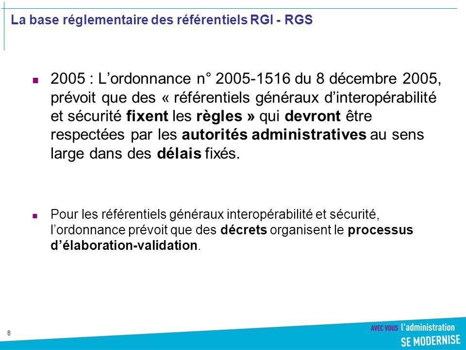 La base réglementaire des référentiels RGI - RGS