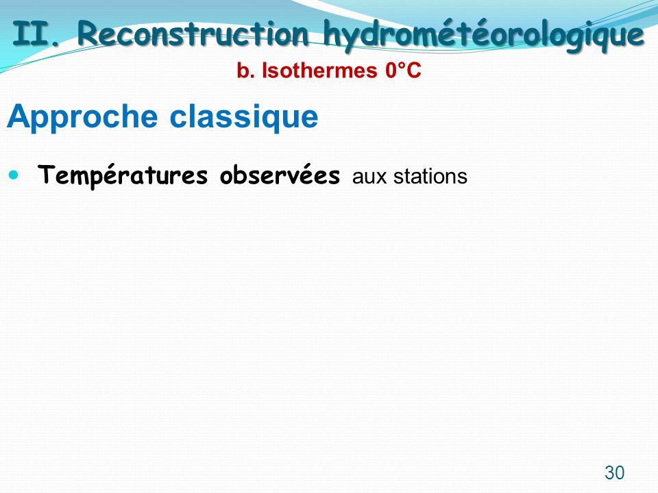 II. Reconstruction hydrométéorologique