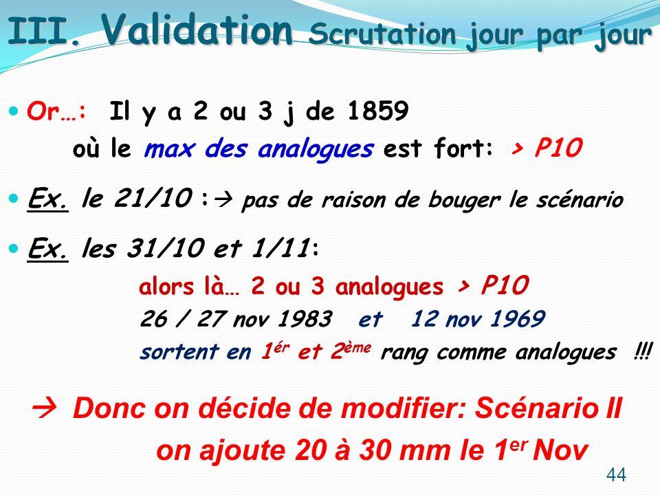 III. Validation Scrutation jour par jour