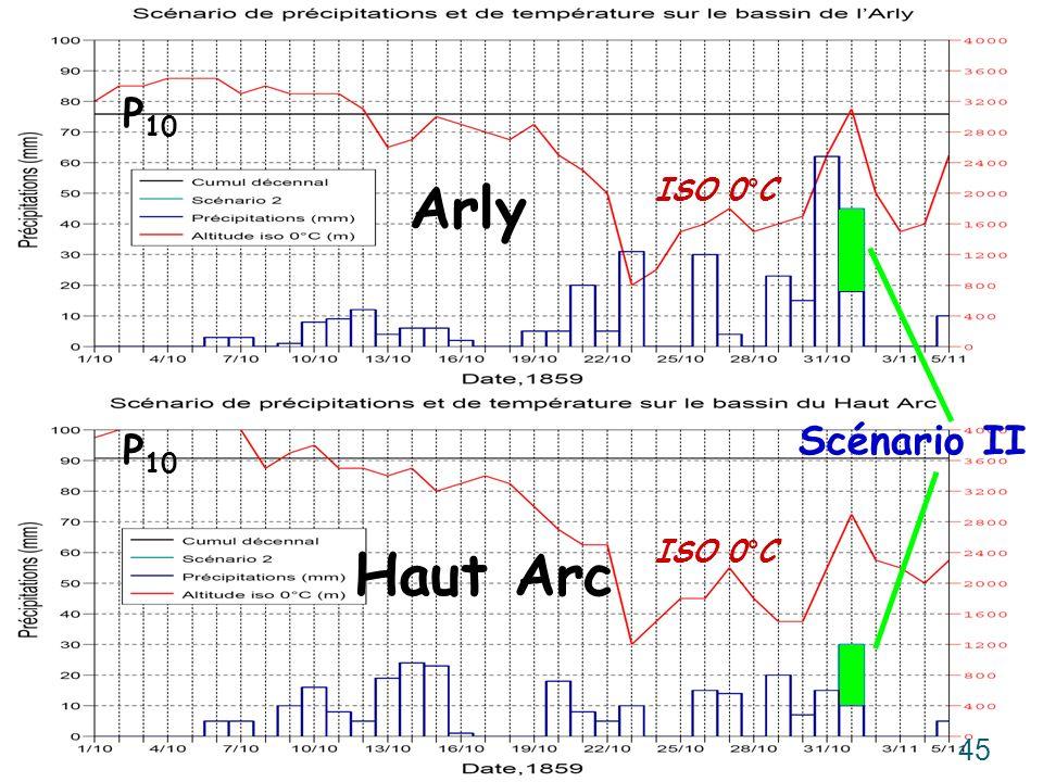 P10 Arly ISO 0°C Scénario II P10 Haut Arc ISO 0°C 45 45