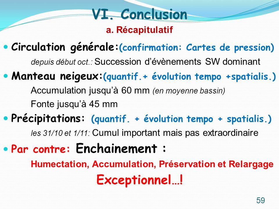 VI. Conclusion Exceptionnel…!