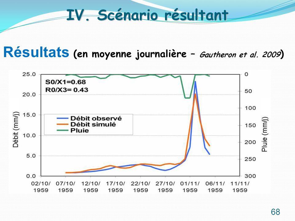 Résultats (en moyenne journalière – Gautheron et al. 2009)