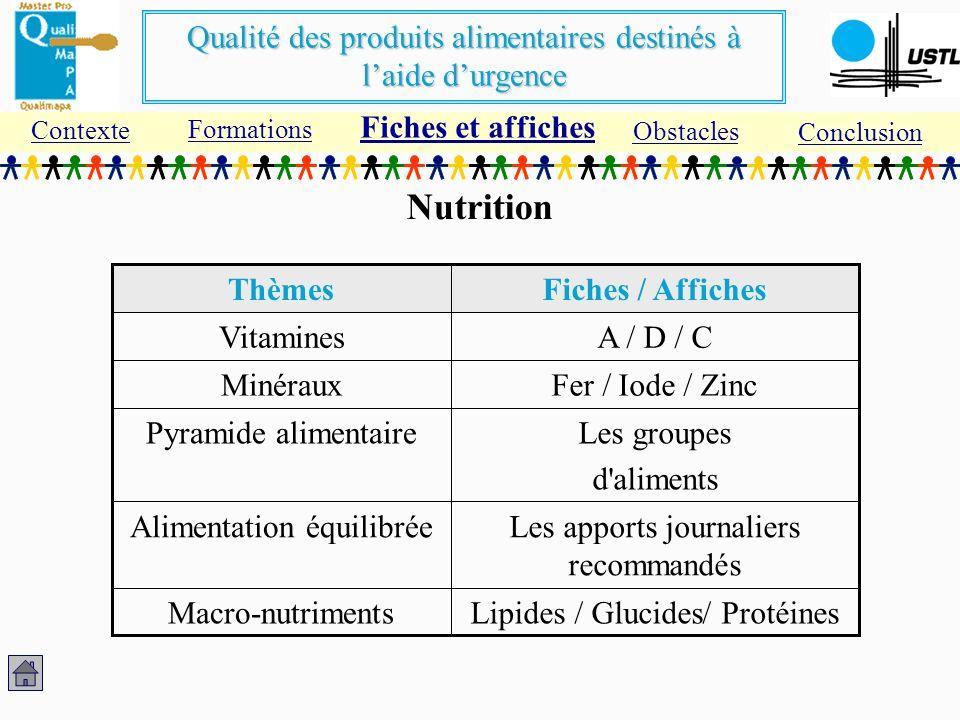 Nutrition Fiches et affiches Lipides / Glucides/ Protéines