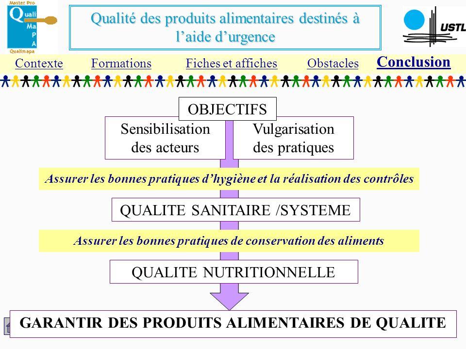 Conclusion GARANTIR DES PRODUITS ALIMENTAIRES DE QUALITE