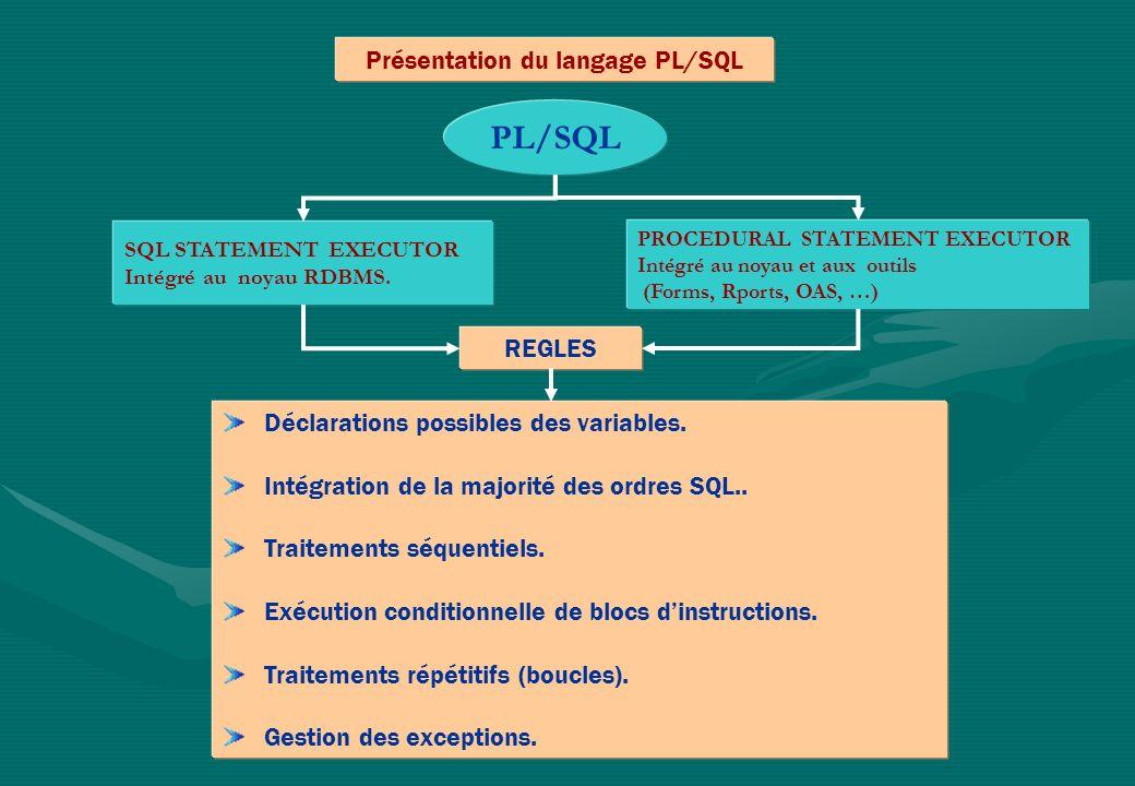 Présentation du langage PL/SQL