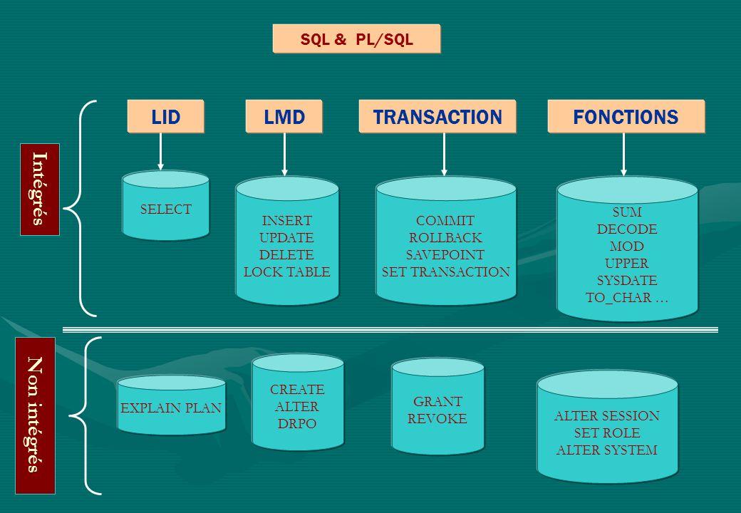 LID LMD TRANSACTION FONCTIONS Intégrés Non intégrés SQL & PL/SQL