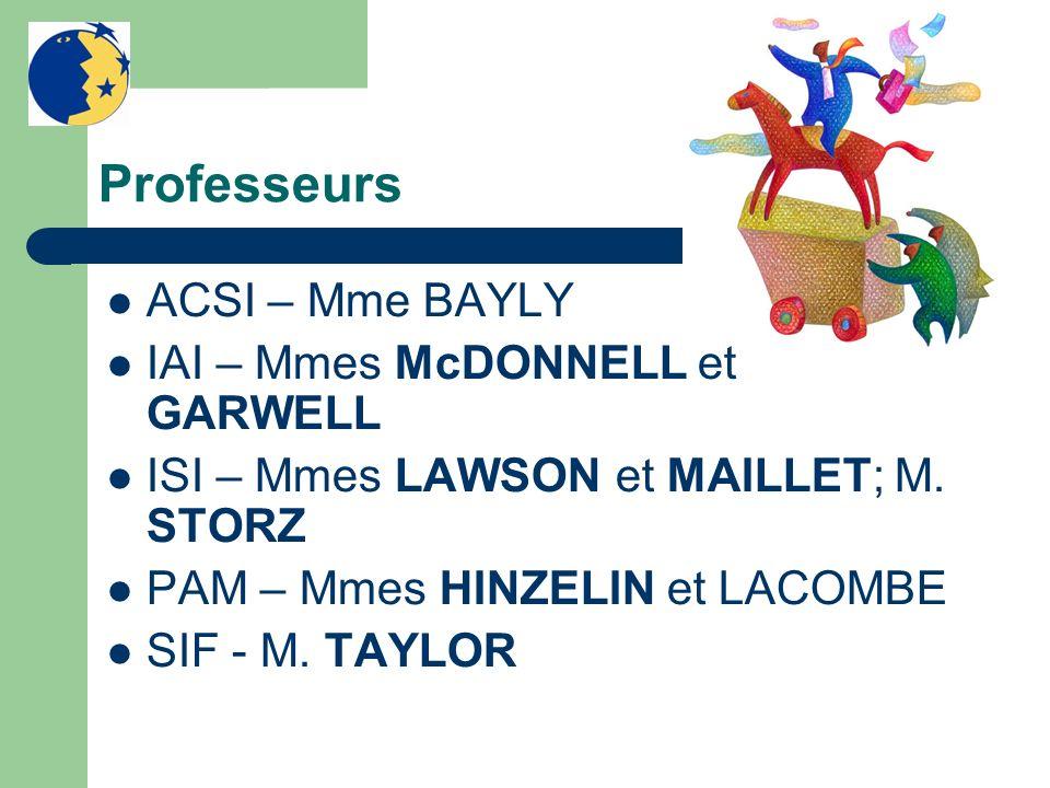 Professeurs ACSI – Mme BAYLY IAI – Mmes McDONNELL et GARWELL