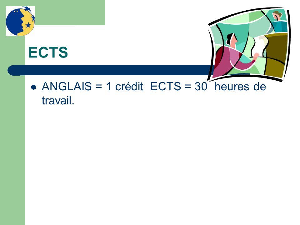 ECTS ANGLAIS = 1 crédit ECTS = 30 heures de travail.