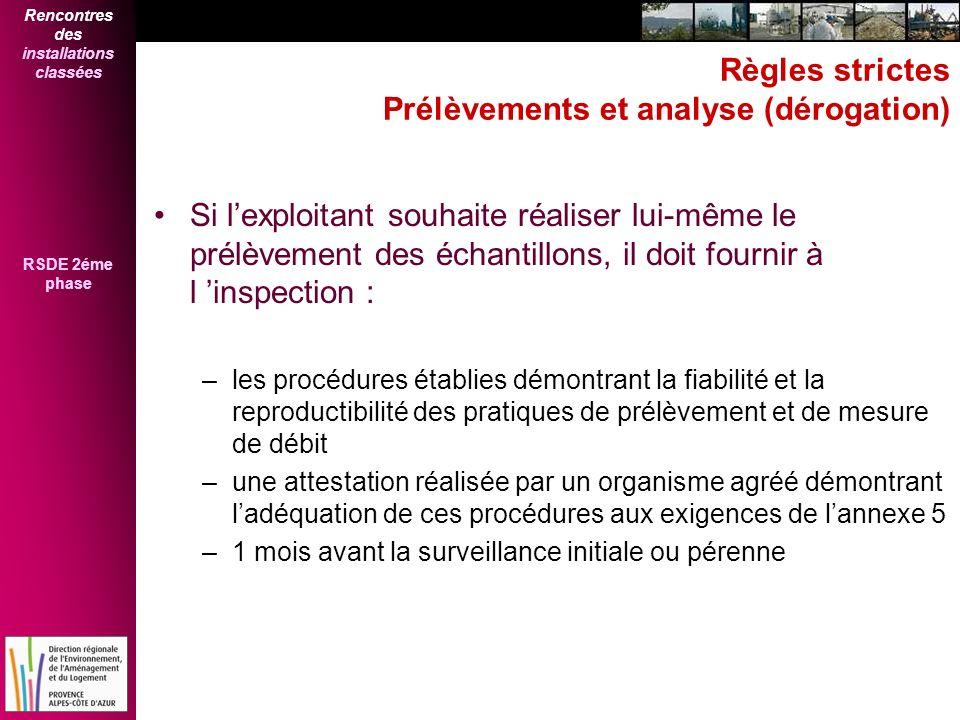 Règles strictes Prélèvements et analyse (dérogation)