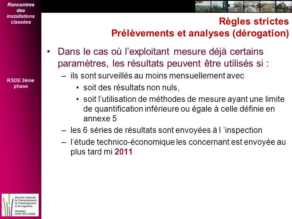 Règles strictes Prélèvements et analyses (dérogation)