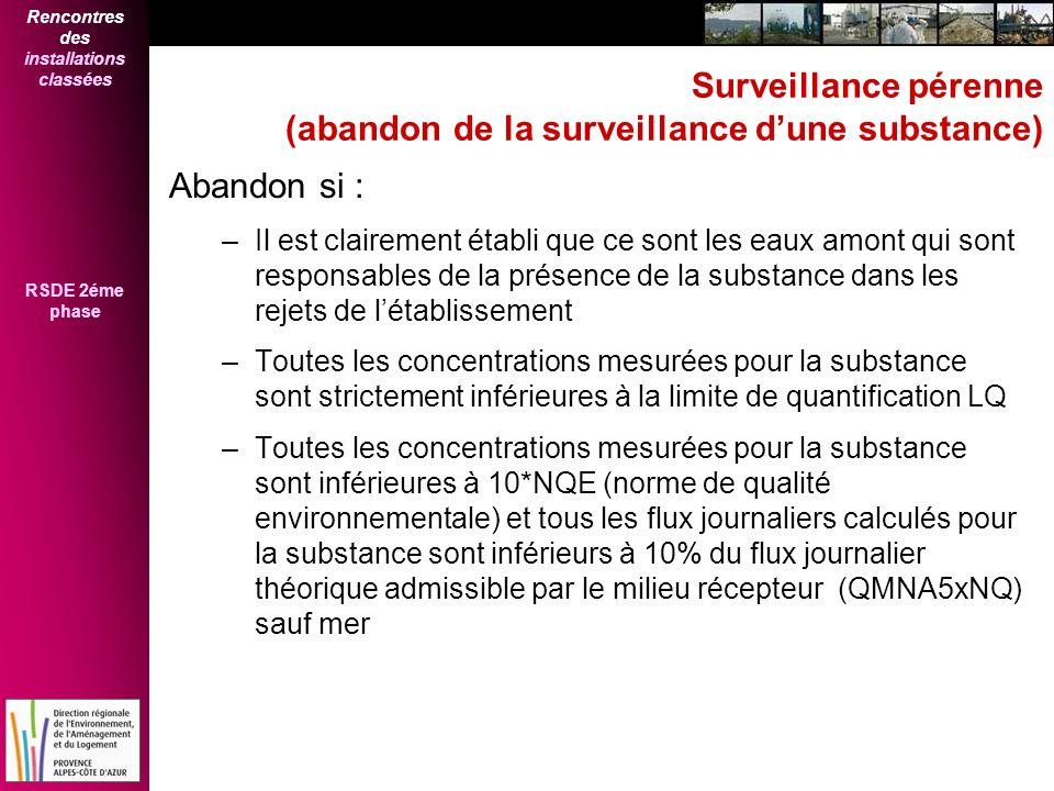 Surveillance pérenne (abandon de la surveillance d'une substance)