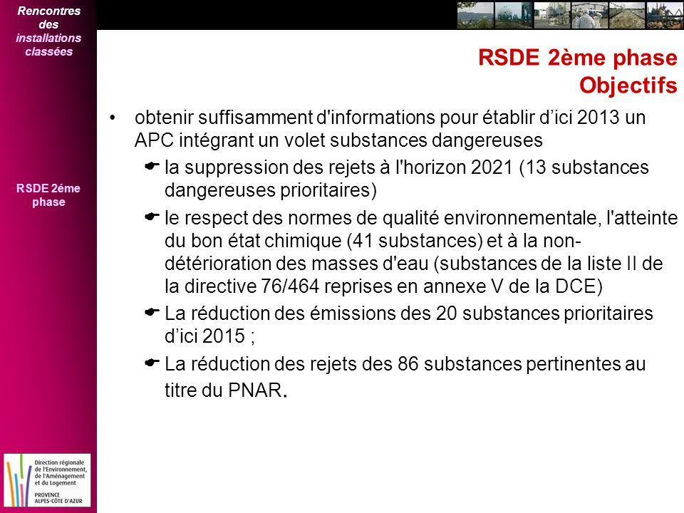 RSDE 2ème phase Objectifs
