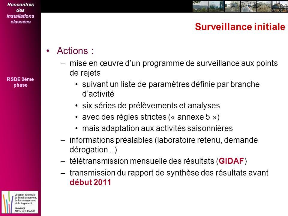 Surveillance initiale
