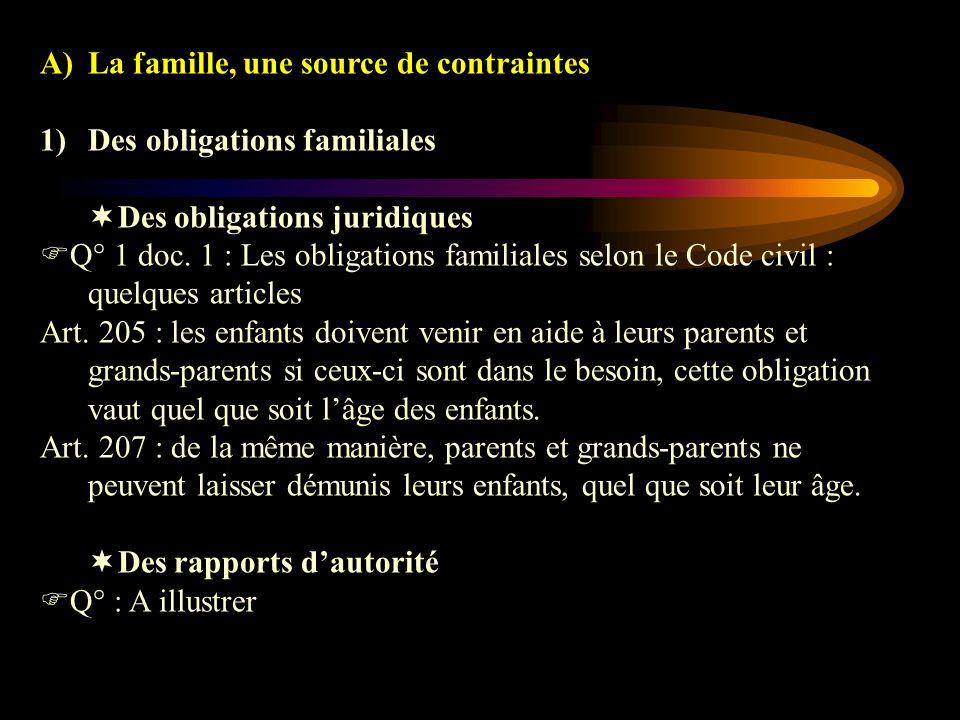 La famille, une source de contraintes