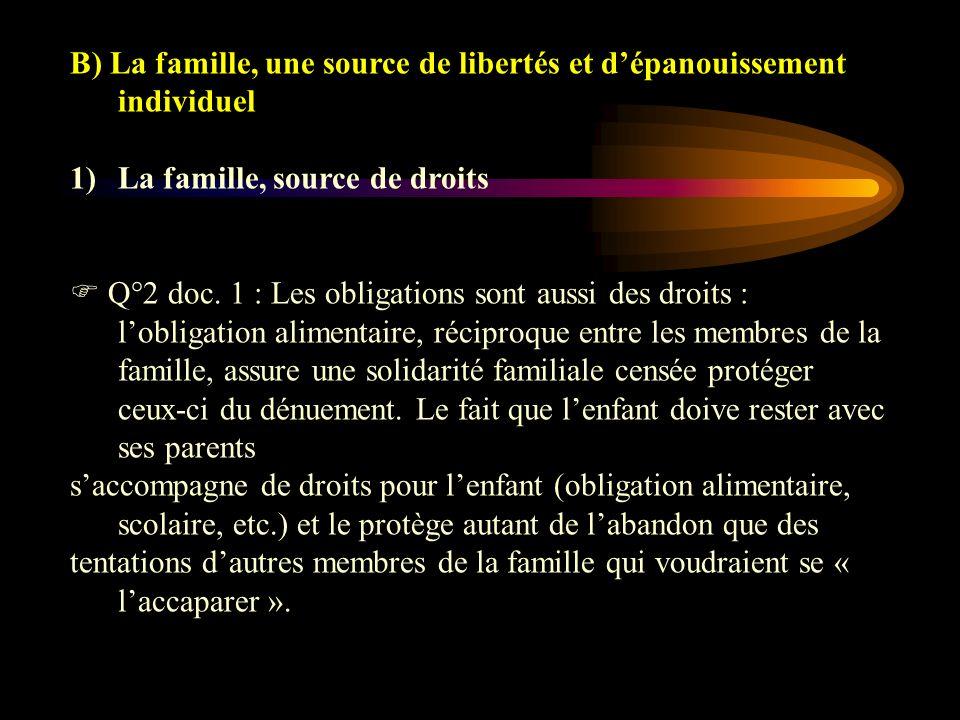 B) La famille, une source de libertés et d'épanouissement individuel