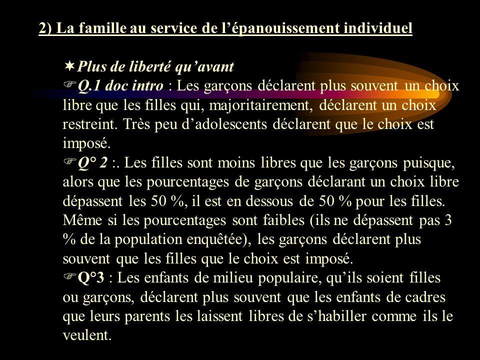 2) La famille au service de l'épanouissement individuel