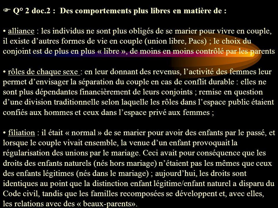  Q° 2 doc.2 : Des comportements plus libres en matière de :