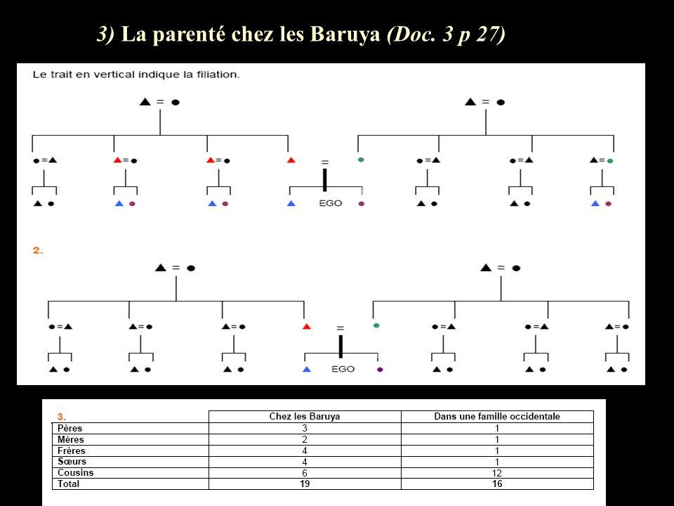 3) La parenté chez les Baruya (Doc. 3 p 27)