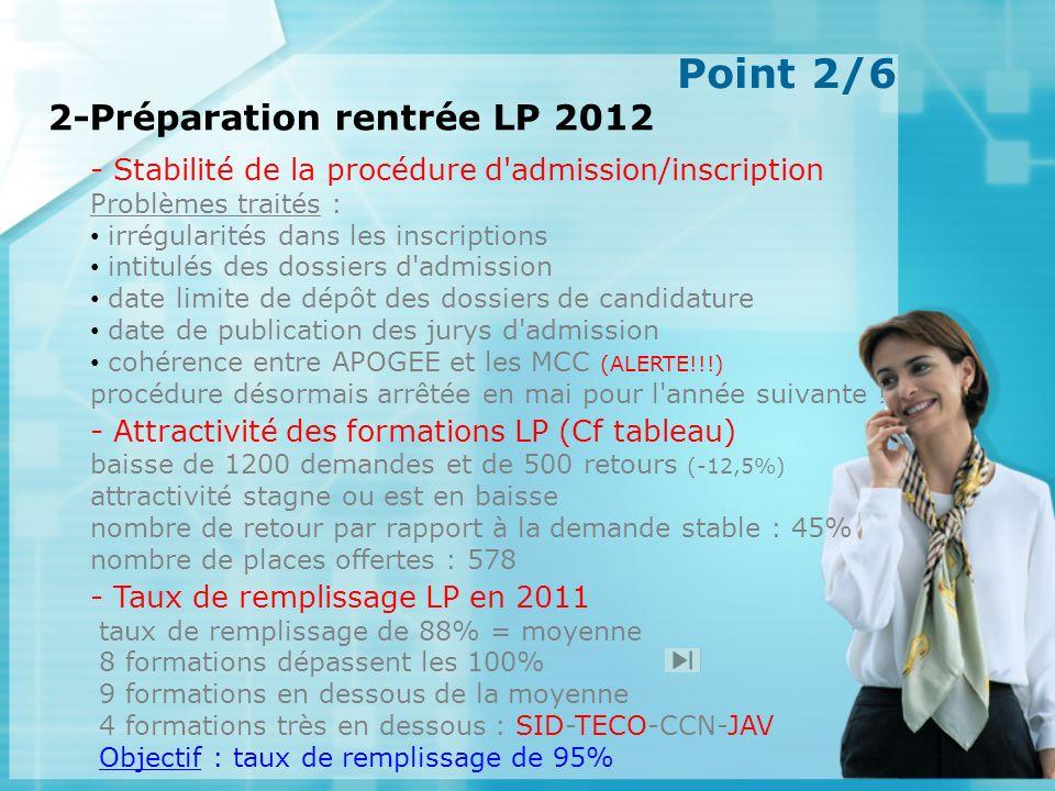 Point 2/6 2-Préparation rentrée LP 2012