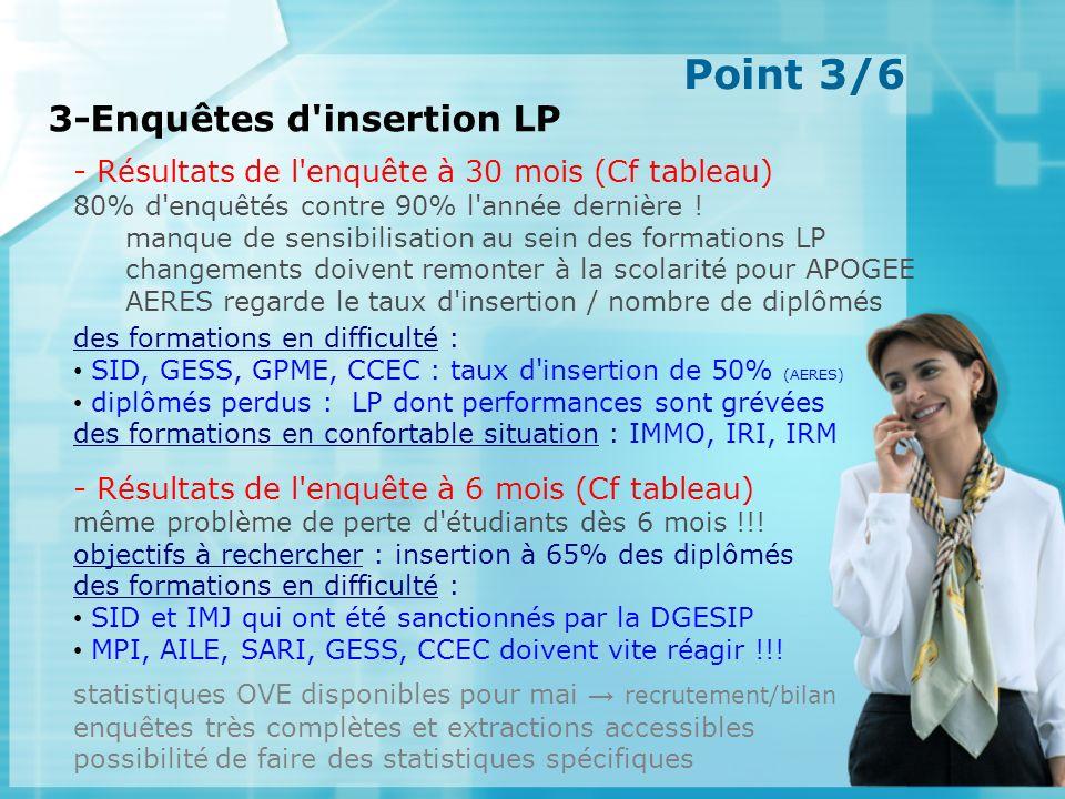 Point 3/6 3-Enquêtes d insertion LP