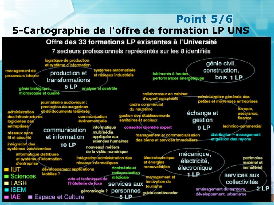 Point 5/6 5-Cartographie de l offre de formation LP UNS 7 7